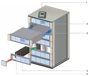 modulys-schema-250.jpg